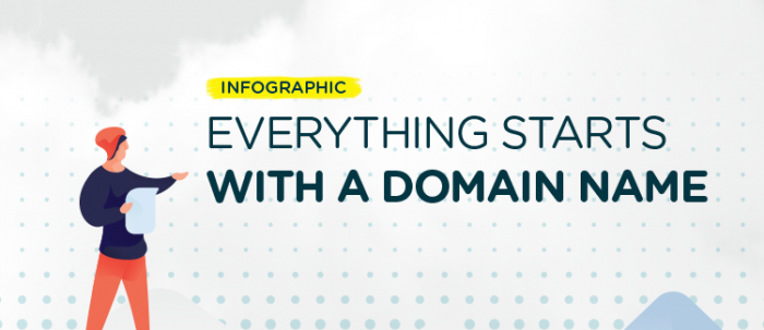 Everything Starts with a Domain Name