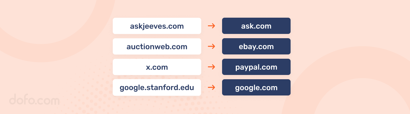 Ask.com, Ebay, Paypal and Google Upgraded Their Domain Names